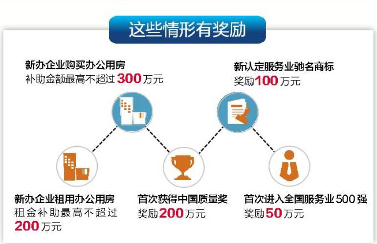 南宁出台措施发展现代服务业 这些情况都有大红