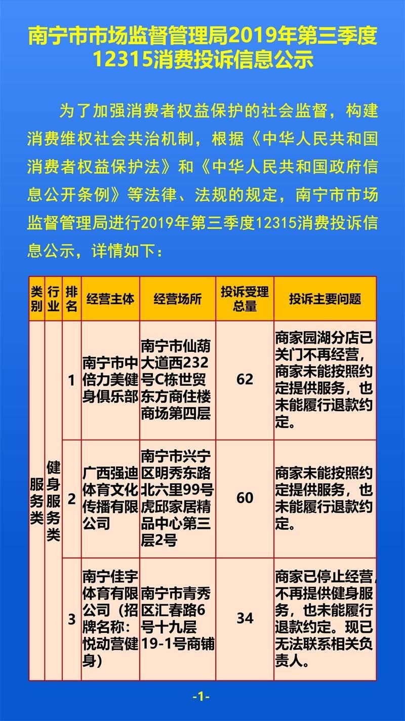 南宁:第三季度12315消费投诉信息公示