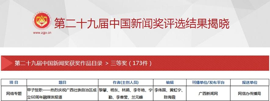 喜讯!第二十九届中国新闻奖评选结果揭晓 广西新闻网作品荣获三等奖