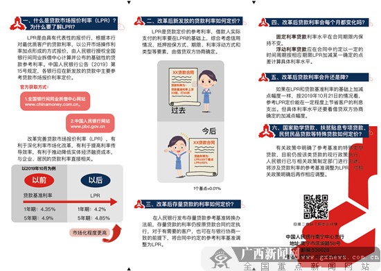 广西举办贷款市场报价利率(LPR)宣传活动启动仪式