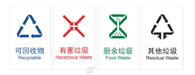 住建部:《生活垃圾分类标志》标准发布 下月起实施