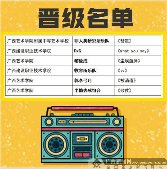 2019中国―东盟高校原创音乐大赛南宁赛区决赛落幕