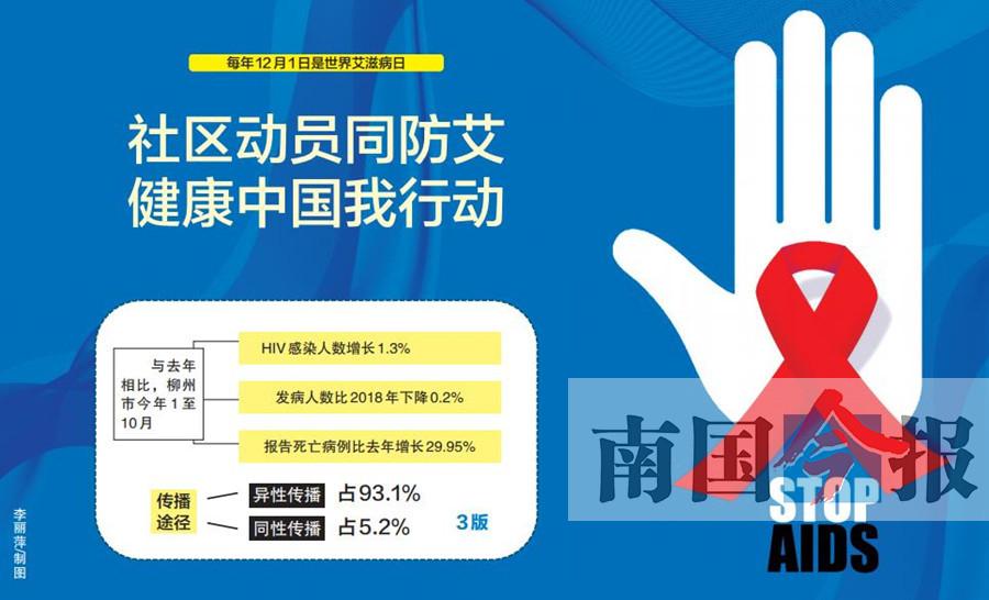 柳州新报告艾滋病病例中学生所占比例逐年升高