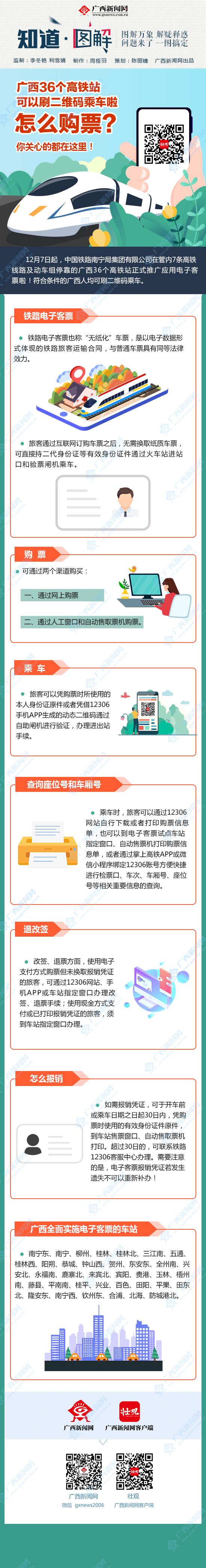 图解丨广西36个高铁站可以刷二维码乘车了,怎么购票?