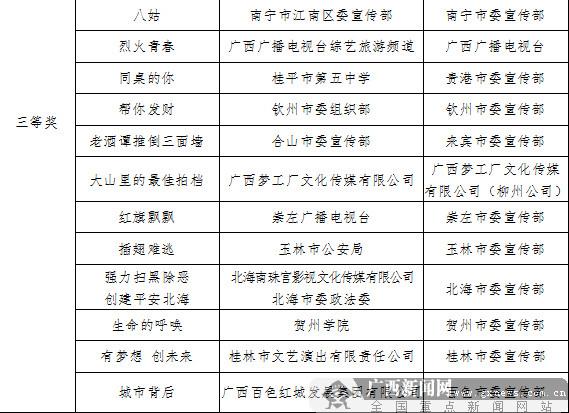 """2019年""""德行天下·微影故事""""獲獎名單公布"""
