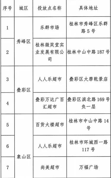 """排队去!""""二师兄""""空降广西多地 最低9.9元/斤"""