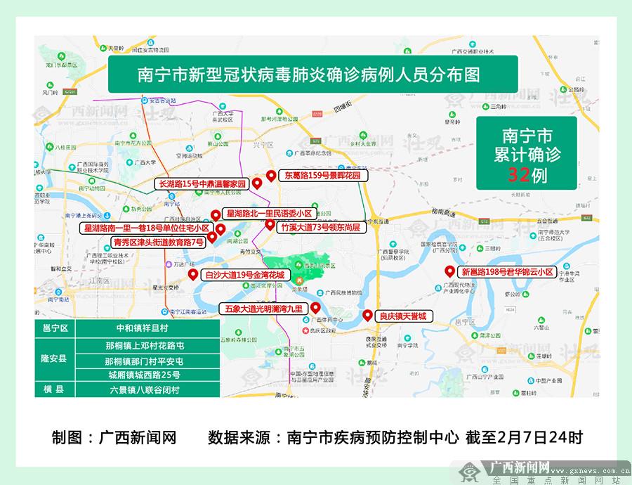 南宁市新型冠状病毒肺炎确诊病例人员分布图