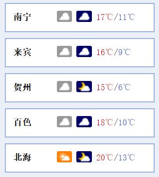 广西各地气温按下回升键 桂南注意防雾和回南天