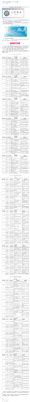 """赶紧收藏②广西中小学""""空中课堂""""课表(2.17―2.21)"""