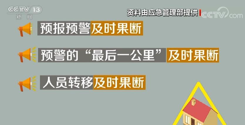 搬迁 公司深圳【防汛科普】如何预防和躲避突发洪水 如何规避
