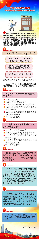 广西全面启动行政复议体制改革 试行集中办理案件