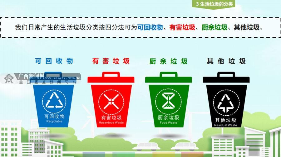 """让垃圾分类成为文明""""新时尚"""" 梧州推进生活垃圾分类"""
