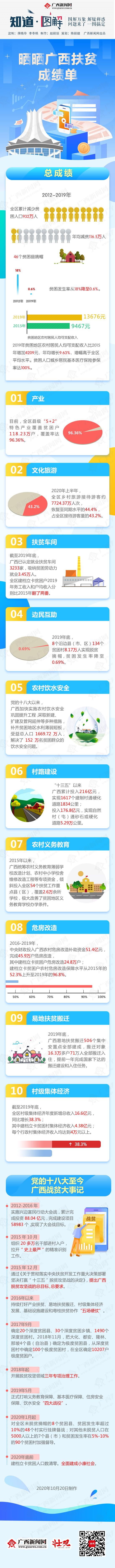 http://www.edaojz.cn/tiyujiankang/812005.html
