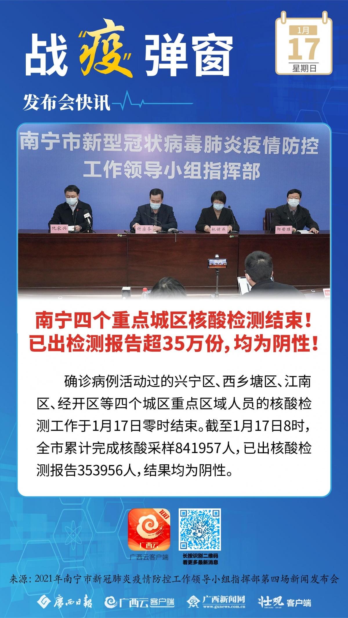 无新增!南宁完成84万多人核酸采样 防控策略调整