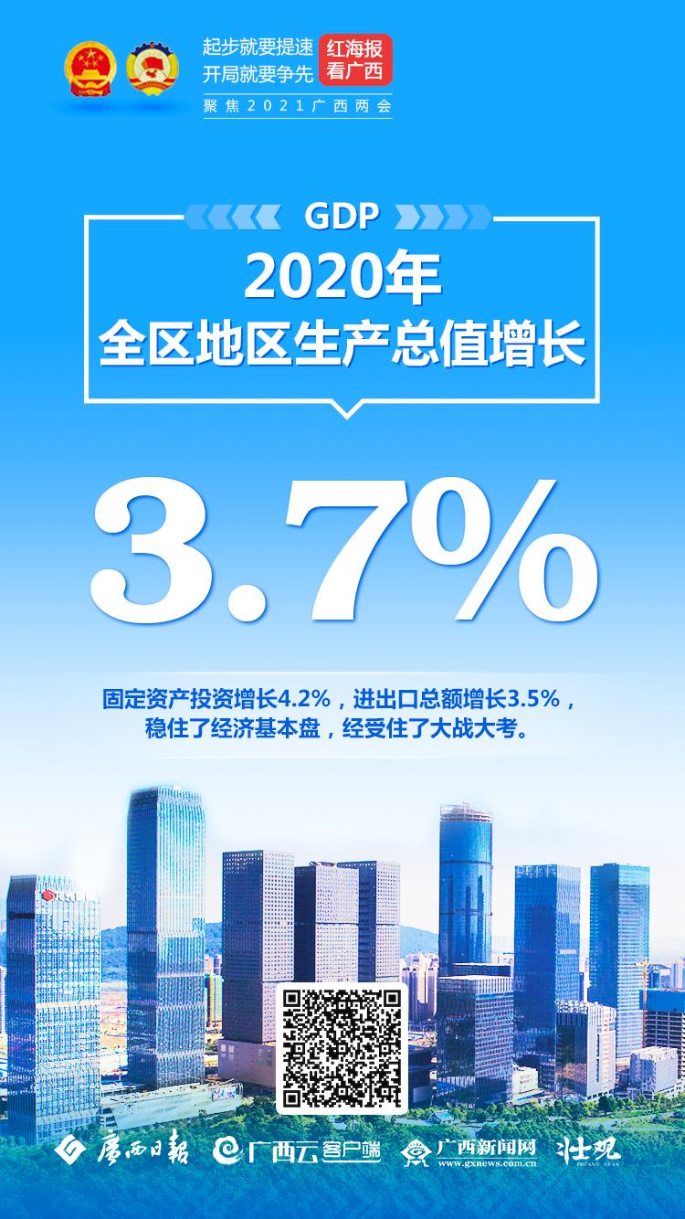 一组《政府工作报告》数据,读懂2020年广西发展
