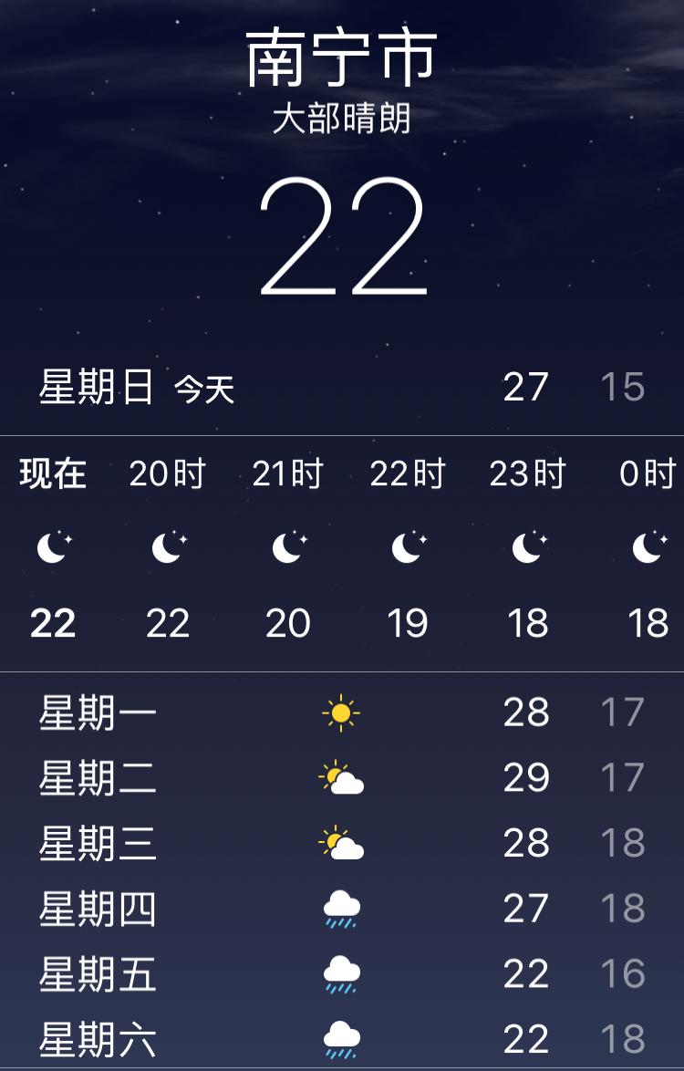 广西气温直逼30℃!不过,降雨+雷电马上要来了
