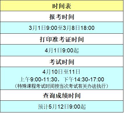 注意!广西4月份高等教育自学考试3月1日开始报名