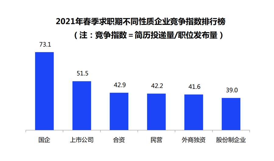 2021年人均收入_2050年人均收入趋势图