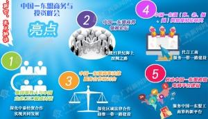 [桂刊]中国-东盟商务与投资峰会亮点(图)