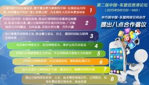 [桂刊]中国-东盟信息港论坛 中方提出八点合作倡议
