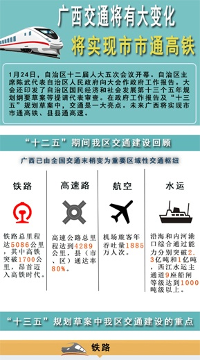 广西交通将有大变化 将实现市市通高铁