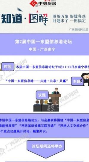 【知道·图解】第2届中国—东盟信息港论坛