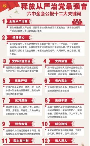 释放从严治党最强音--十二大关键词解读六中全会公报