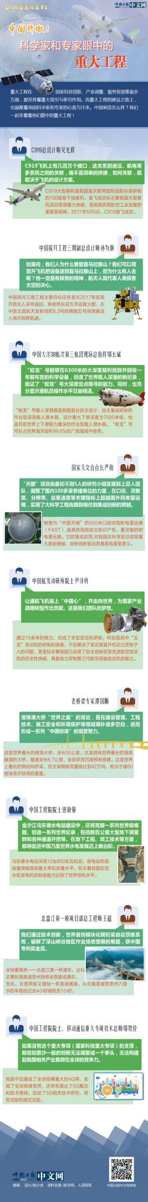 【砥砺奋进的五年】中国骄傲!科学家和专家眼中的重大工程