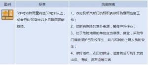 滚动播报:广西多地发布暴雨预警