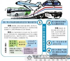 银川市将建4个综合客运枢纽
