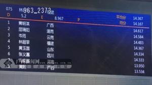 快讯:广西选手黄明淇获得全运会体操跳马金牌