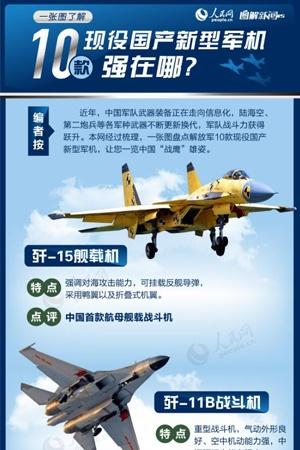 一张图了解10款现役国产新型军机强在哪?