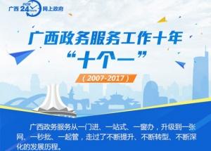 """图解:广西政务服务工作十年""""十个一"""""""