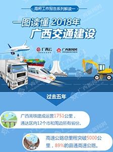 2018年广西交通超给力!快看哪些高铁、地铁将经过你家门口?