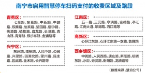南宁四千个泊位启用扫码支付 欠费或影响征信记录