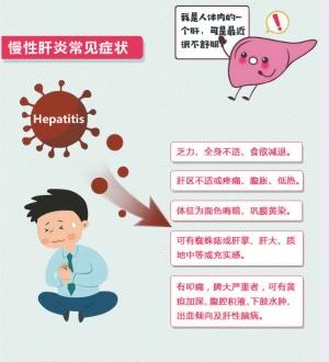 疾控专家提醒:8类人群需重视接种乙肝疫苗