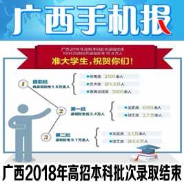 广西手机报8月5日上午版