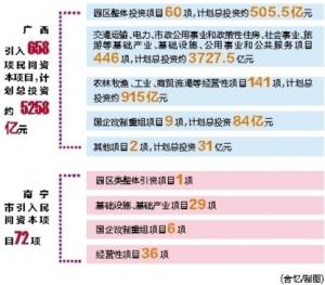 <b>南宁至玉林铁路将于2019年开建(图)</b></a>&nbsp;<a id=