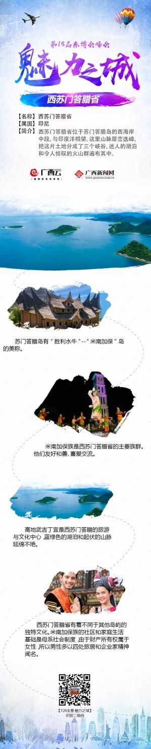 """第15届东博会""""魅力之城""""城市名片之印尼西苏门答腊省"""