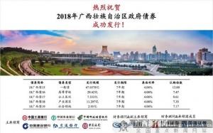 兴业银行南宁分行助力广西314亿元项目收益专项债券成功发行