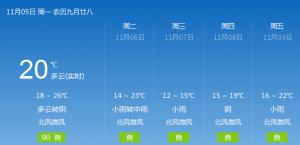 大降温!桂林超凶的冷空气出现啦!最低气温12℃