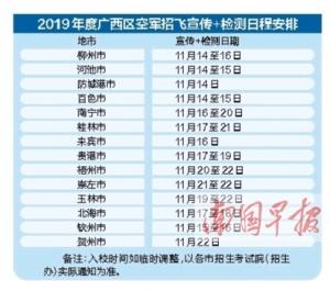 广西2019年空军招飞即将启动 选拔出飞行学员26名