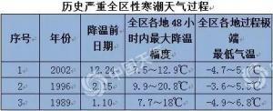 从温暖模式切换到速冻状态 南宁湿冷天还将持续