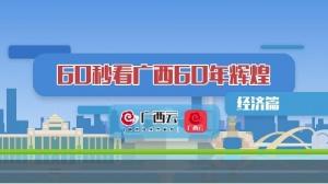 60秒看60年|广西GDP60年增长832倍!