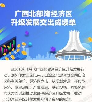 【知道·图解】广西北部湾经济区升级发展交出成绩单