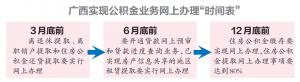 广西正式实施公积金业务新规 流程及材料