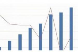 广西2018年外贸进出口总值4106.7亿元 比上年增长5%