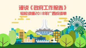 【动漫视频】读懂2018年广西成绩单