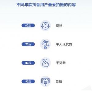 """抖音发布2018大数据报告 北京成2018年度""""抖音之城"""""""