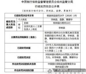 桂林银行梧州分行再次遭处罚